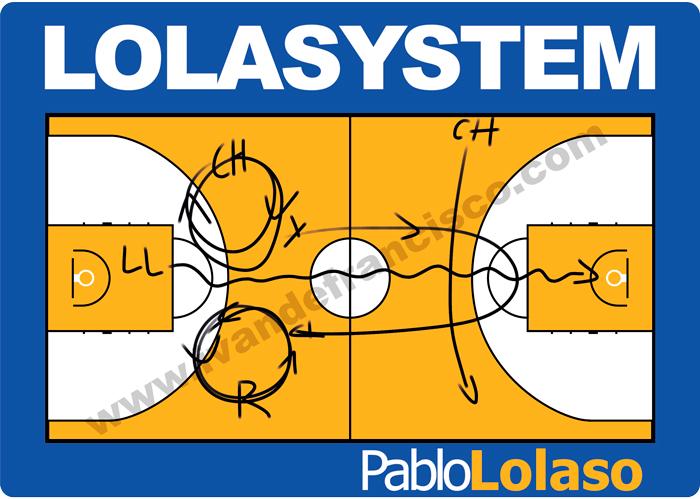 El Lolasystem, la jugada infalible